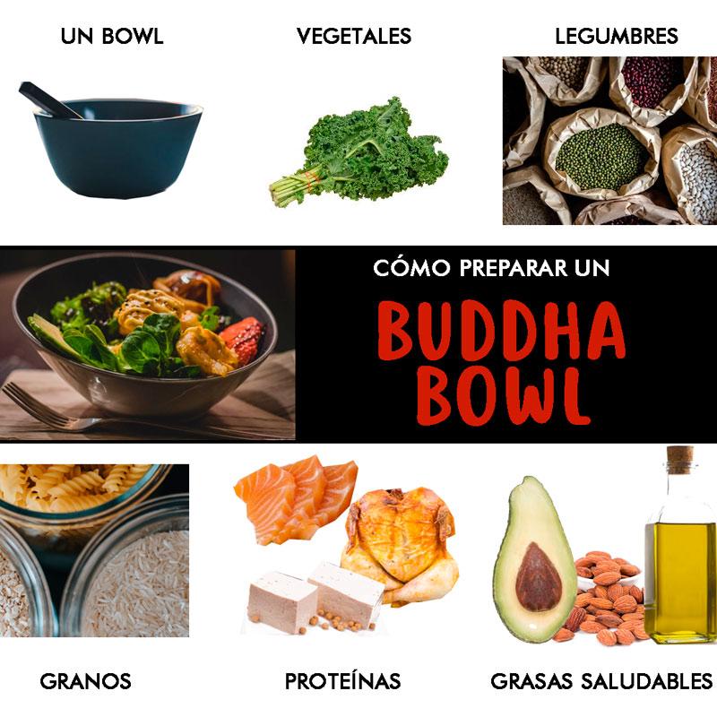 Cómo preparar un Buddha Bowl