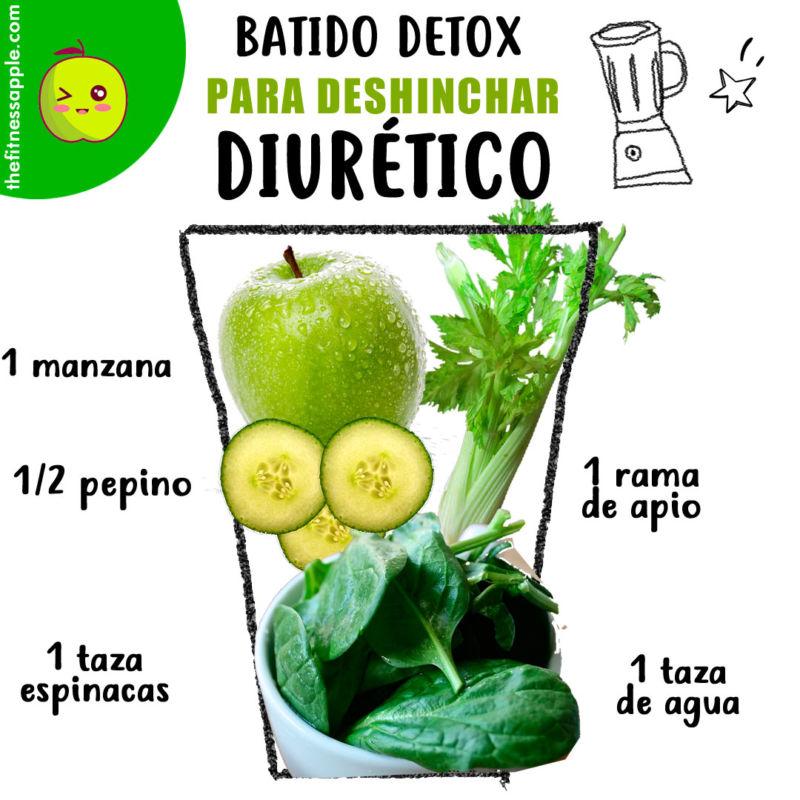 Jugo Detox diurético y depurativo