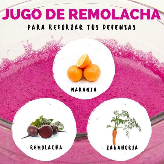 Jugo de Remolacha